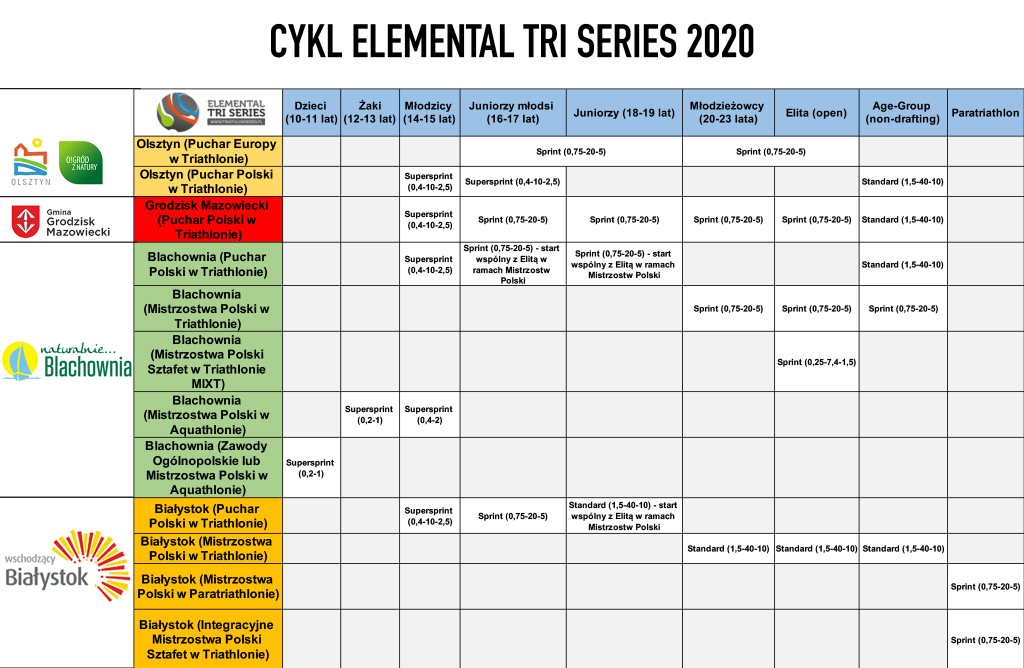 Cykl Elemental Tri Series 2020